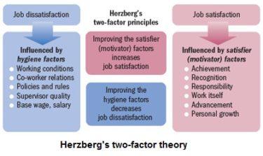 hertzbergs